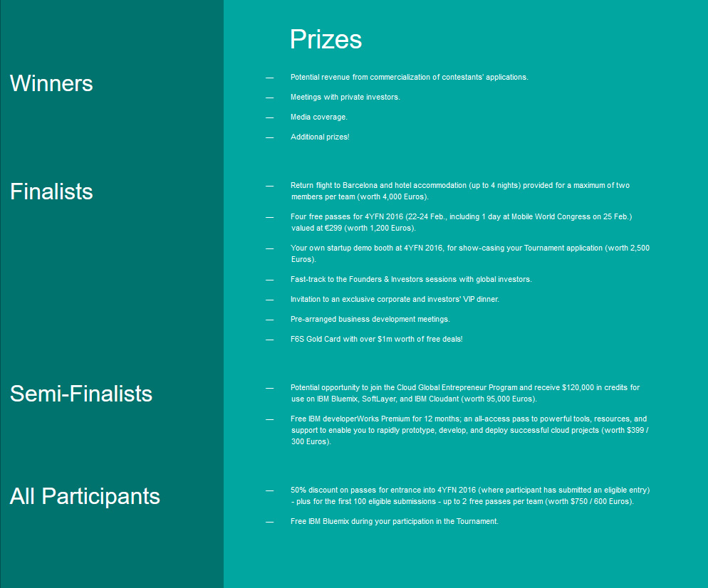 TechBubble Technologies Semi Finalists in the IBM Global Mobile Innovators  Tournament Smart Homes Category